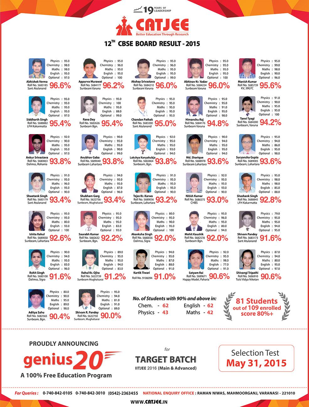 CATJEE Varanasi, IIT Coaching in Varanasi | Best IIT Coaching